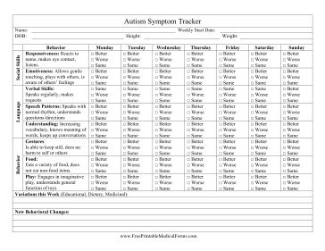 Autism Symptom Tracker Medical Form