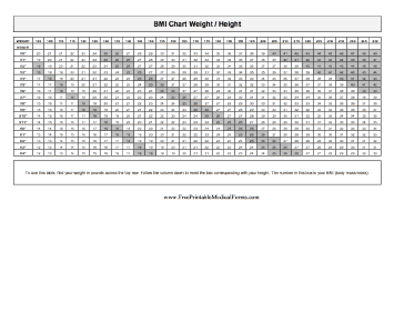 BMI Chart Weight / Height Medical Form