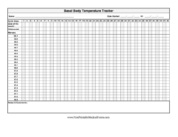 Basal Body Temperature Tracker Medical Form