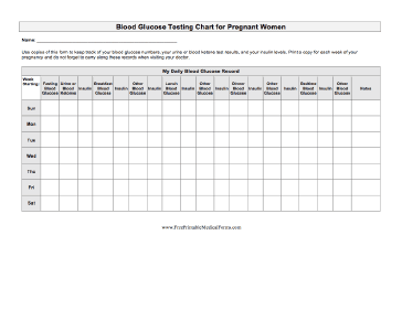 Blood Glucose Chart Pregnancy Medical Form