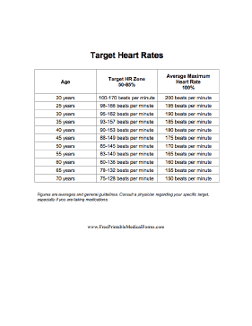 Target Heart Rates Medical Form