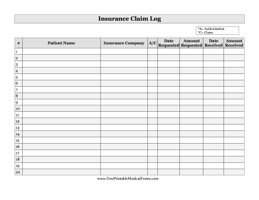 Insurance Claim Log Medical Form