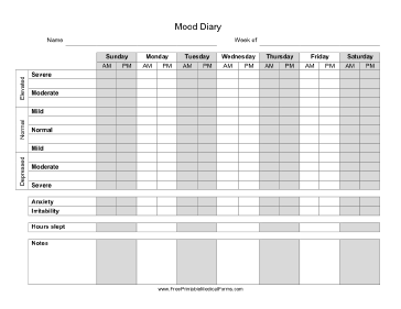 Mood Diary Medical Form