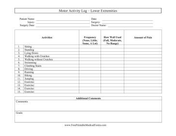 Motor Activity Log Lower Extremities Medical Form