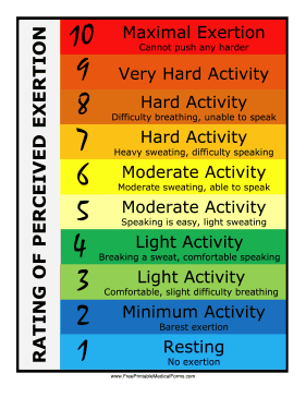 Rating of Perceived Exertion Chart Medical Form