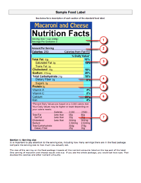 Sample Food Label Medical Form