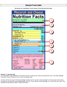 Sample Food Label