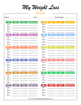 Annual Weight Loss Tracker Colorful Medical Form