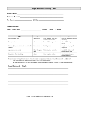Apgar Newborn Scoring Chart Medical Form