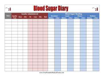 image regarding Free Diabetic Log Book Printable named Printable Blood Sugar Diary