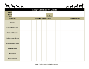 Vaccine chart for dogs printable dog vaccination chart for Pet health record template