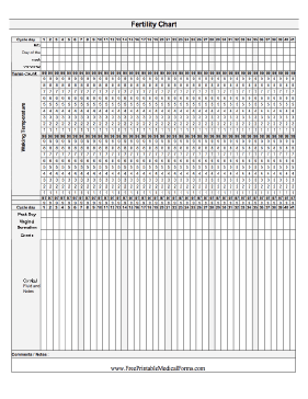 Printable fertility chart for Basal body temperature chart template