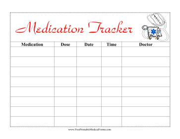 Medication Forms