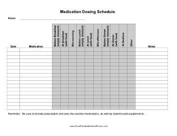 Printable medication dosing schedule for Medication signing sheet template