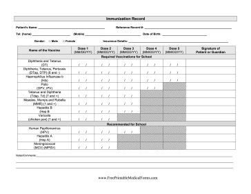 Immunization log sheet gallery for Pet health record template